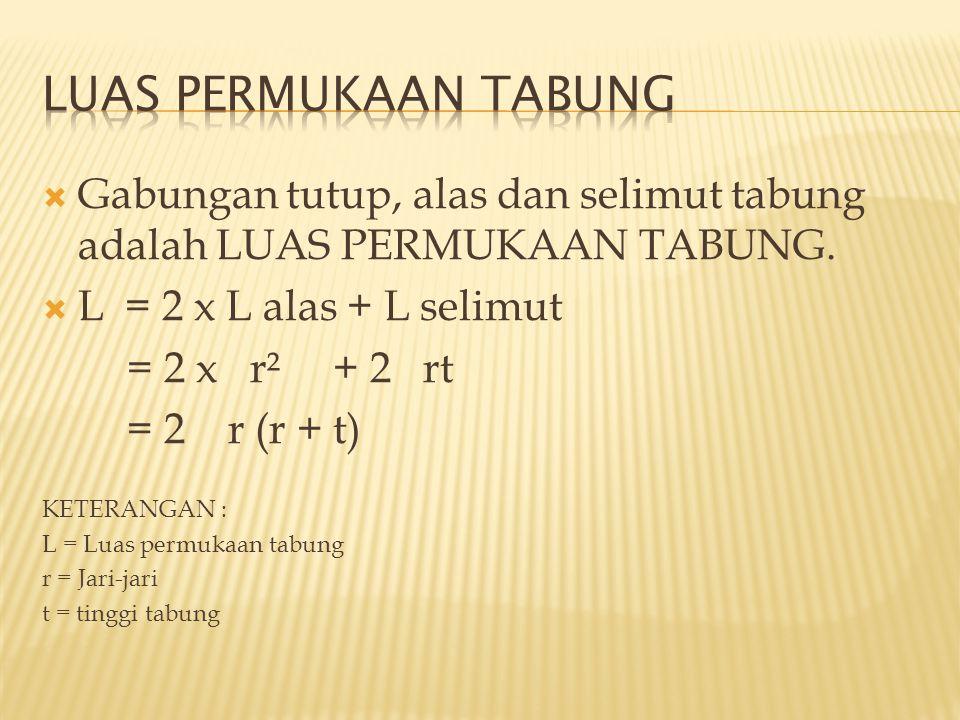  LUAS TUTUP DAN ALAS TABUNG L = r² atau L = ¼ d² Keterangan : L = Luas r = Jari-jari d = diameter  LUAS SELIMUT TABUNG Luas Selimut tabung = 2 rt K = 2 r t Keterangan : r = jari-jari t = tinggi K = keliling lingkaran