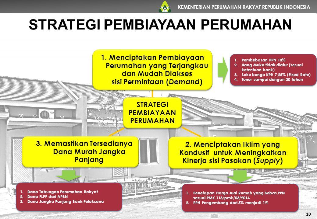 KEMENTERIAN PERUMAHAN RAKYAT REPUBLIK INDONESIA STRATEGI PEMBIAYAAN PERUMAHAN 1. Menciptakan Pembiayaan Perumahan yang Terjangkau dan Mudah Diakses si
