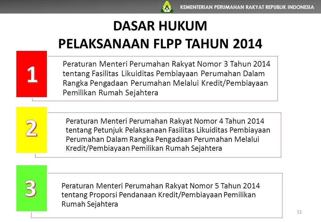 KEMENTERIAN PERUMAHAN RAKYAT REPUBLIK INDONESIA DASAR HUKUM PELAKSANAAN FLPP TAHUN 2014 12 Peraturan Menteri Perumahan Rakyat Nomor 3 Tahun 2014 tenta