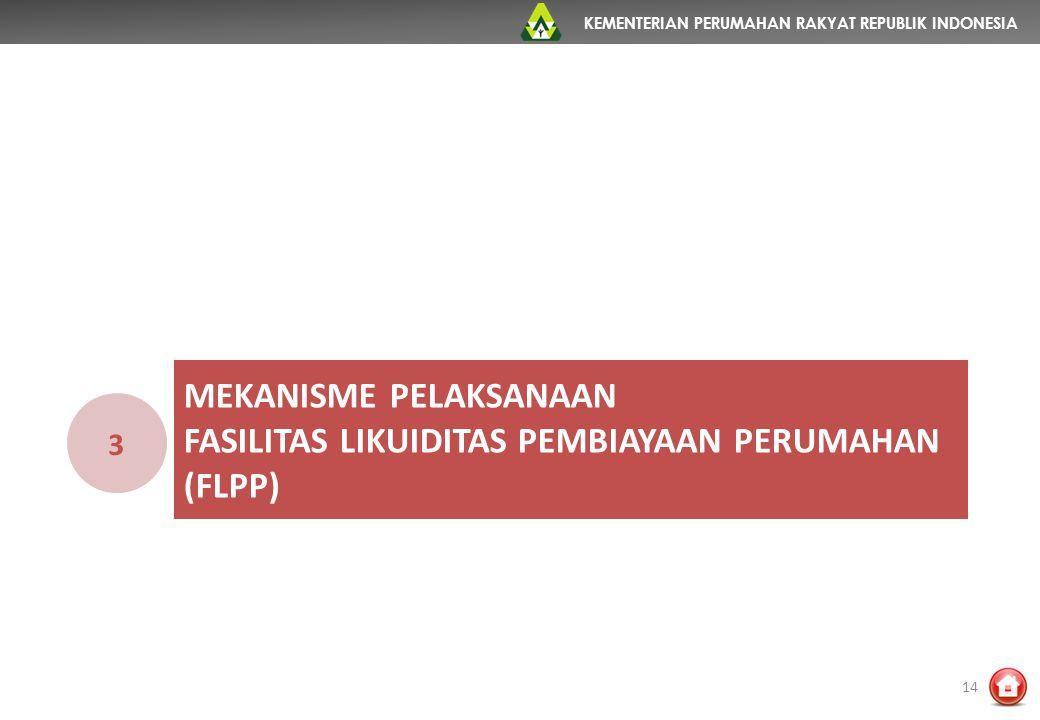 KEMENTERIAN PERUMAHAN RAKYAT REPUBLIK INDONESIA MEKANISME PELAKSANAAN FASILITAS LIKUIDITAS PEMBIAYAAN PERUMAHAN (FLPP) 3 14