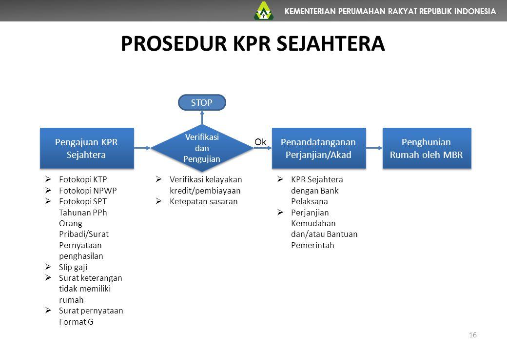 KEMENTERIAN PERUMAHAN RAKYAT REPUBLIK INDONESIA PROSEDUR KPR SEJAHTERA 16 Pengajuan KPR Sejahtera  Fotokopi KTP  Fotokopi NPWP  Fotokopi SPT Tahuna
