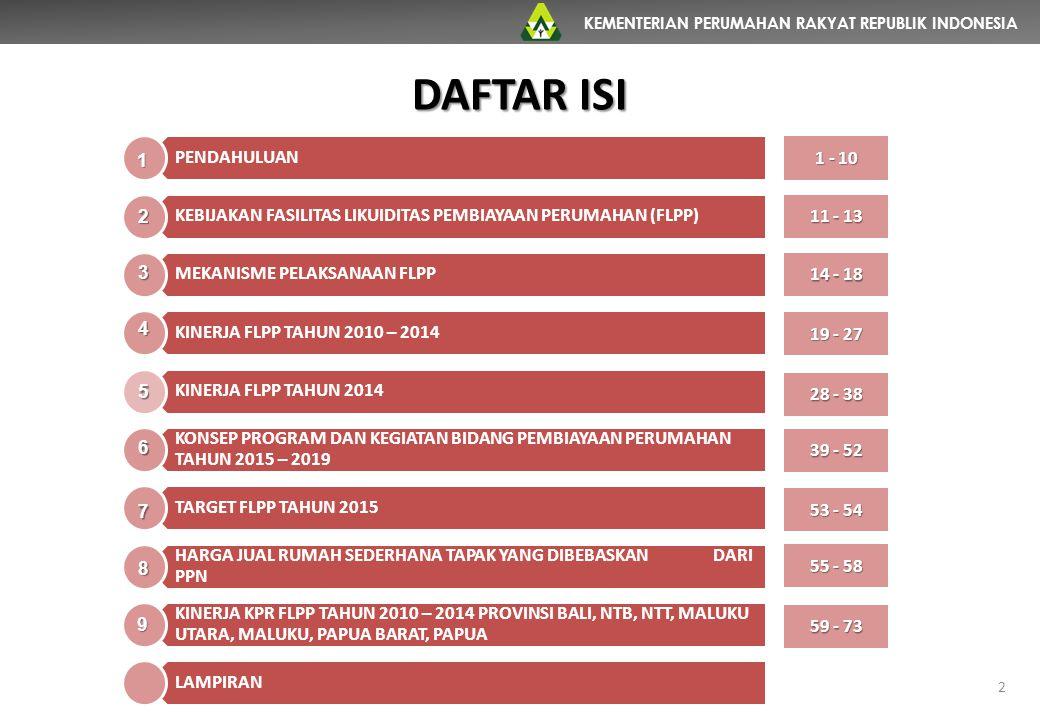 KEMENTERIAN PERUMAHAN RAKYAT REPUBLIK INDONESIA DAFTAR ISI PENDAHULUAN KEBIJAKAN FASILITAS LIKUIDITAS PEMBIAYAAN PERUMAHAN (FLPP) MEKANISME PELAKSANAA