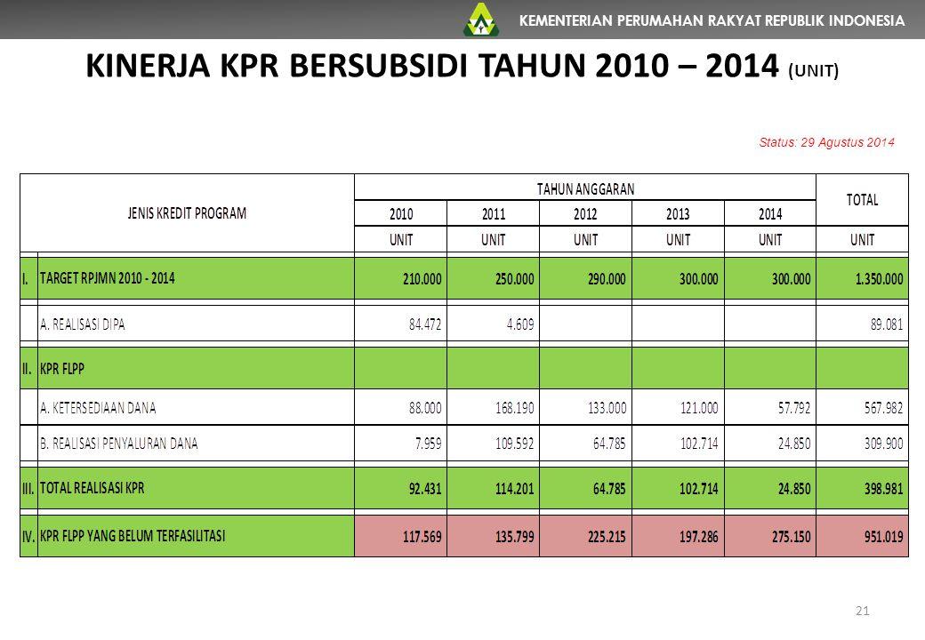 KEMENTERIAN PERUMAHAN RAKYAT REPUBLIK INDONESIA KINERJA KPR BERSUBSIDI TAHUN 2010 – 2014 (UNIT) Status: 29 Agustus 2014 21