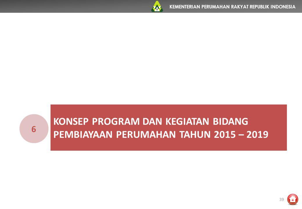 KEMENTERIAN PERUMAHAN RAKYAT REPUBLIK INDONESIA KONSEP PROGRAM DAN KEGIATAN BIDANG PEMBIAYAAN PERUMAHAN TAHUN 2015 – 2019 6 39