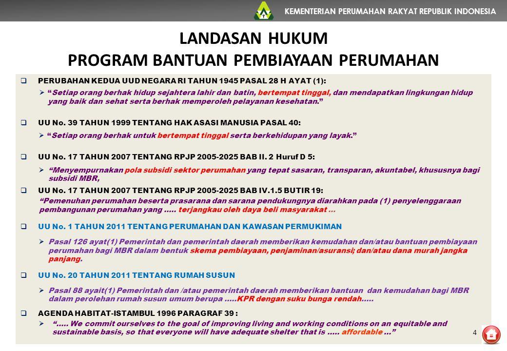 KEMENTERIAN PERUMAHAN RAKYAT REPUBLIK INDONESIA LANDASAN HUKUM PROGRAM BANTUAN PEMBIAYAAN PERUMAHAN  PERUBAHAN KEDUA UUD NEGARA RI TAHUN 1945 PASAL 2