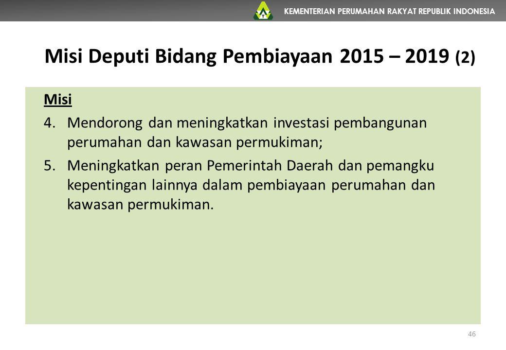 KEMENTERIAN PERUMAHAN RAKYAT REPUBLIK INDONESIA Misi Deputi Bidang Pembiayaan 2015 – 2019 (2) Misi 4.Mendorong dan meningkatkan investasi pembangunan