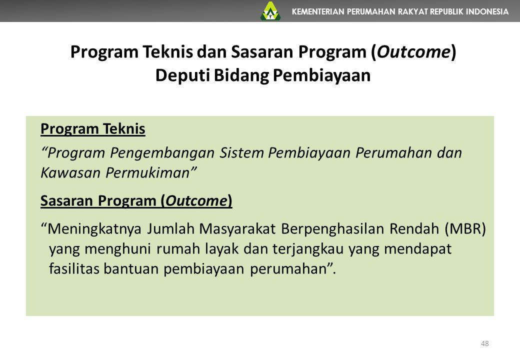 """KEMENTERIAN PERUMAHAN RAKYAT REPUBLIK INDONESIA Program Teknis dan Sasaran Program (Outcome) Deputi Bidang Pembiayaan Program Teknis """"Program Pengemba"""