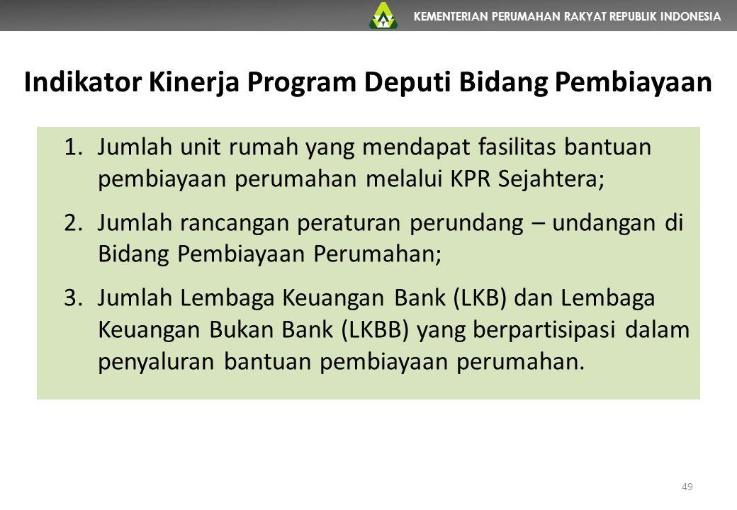 KEMENTERIAN PERUMAHAN RAKYAT REPUBLIK INDONESIA Indikator Kinerja Program Deputi Bidang Pembiayaan 1.Jumlah unit rumah yang mendapat fasilitas bantuan
