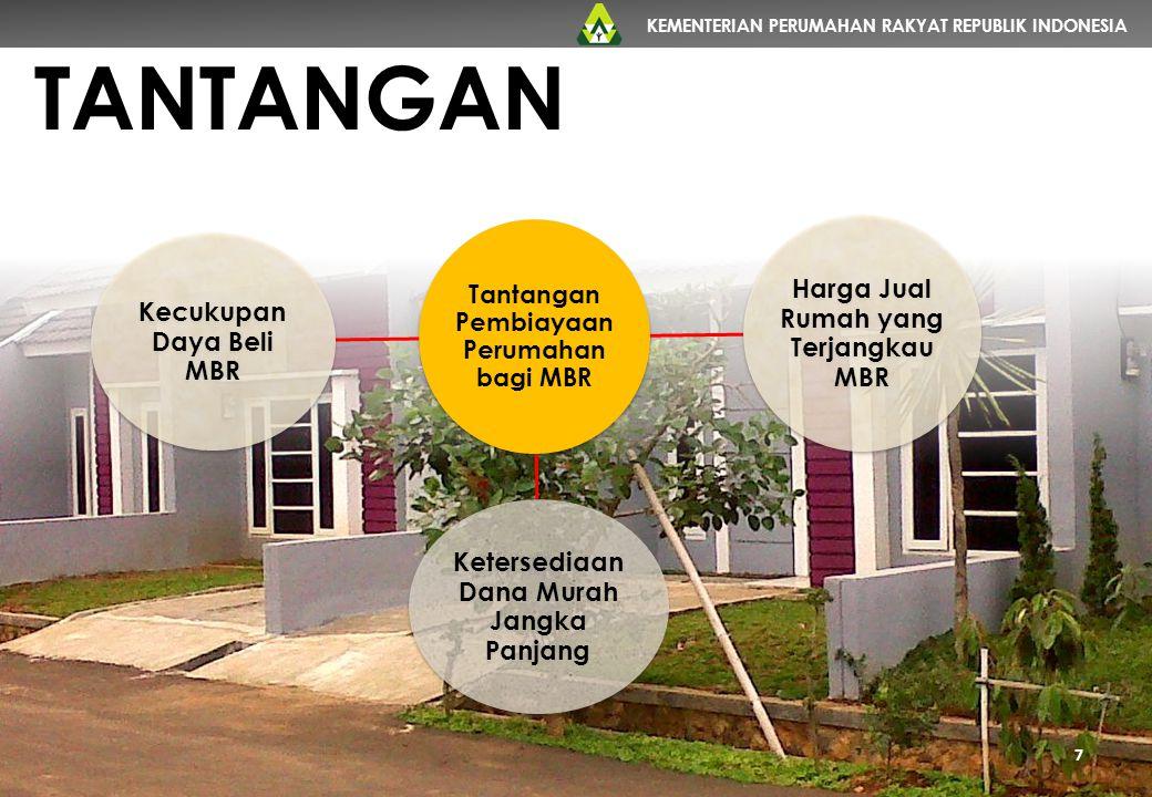 KEMENTERIAN PERUMAHAN RAKYAT REPUBLIK INDONESIA TANTANGAN Tantangan Pembiayaan Perumahan bagi MBR Harga Jual Rumah yang Terjangkau MBR Ketersediaan Da