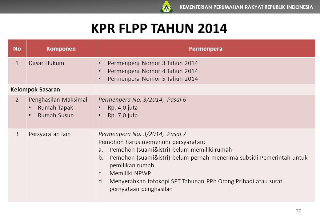 KEMENTERIAN PERUMAHAN RAKYAT REPUBLIK INDONESIA KPR FLPP TAHUN 2014 NoKomponenPermenpera 1Dasar Hukum Permenpera Nomor 3 Tahun 2014 Permenpera Nomor 4