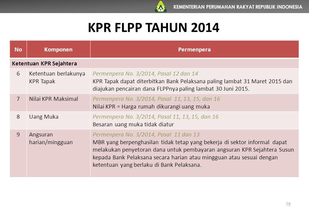 KEMENTERIAN PERUMAHAN RAKYAT REPUBLIK INDONESIA NoKomponenPermenpera Ketentuan KPR Sejahtera 6Ketentuan berlakunya KPR Tapak Permenpera No. 3/2014, Pa