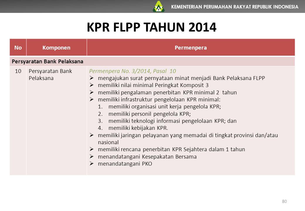 KEMENTERIAN PERUMAHAN RAKYAT REPUBLIK INDONESIA NoKomponenPermenpera Persyaratan Bank Pelaksana 10Persyaratan Bank Pelaksana Permenpera No. 3/2014, Pa