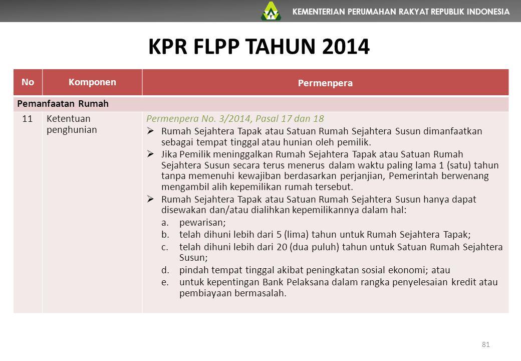 KEMENTERIAN PERUMAHAN RAKYAT REPUBLIK INDONESIA NoKomponen Permenpera Pemanfaatan Rumah 11Ketentuan penghunian Permenpera No. 3/2014, Pasal 17 dan 18