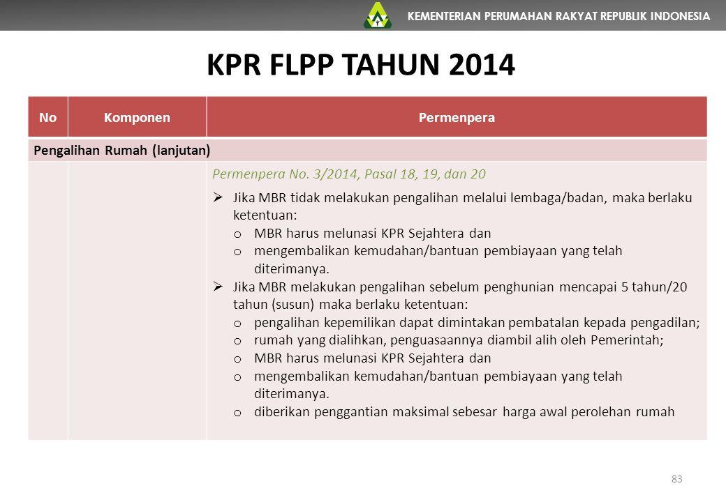 KEMENTERIAN PERUMAHAN RAKYAT REPUBLIK INDONESIA NoKomponenPermenpera Pengalihan Rumah (lanjutan) Permenpera No. 3/2014, Pasal 18, 19, dan 20  Jika MB