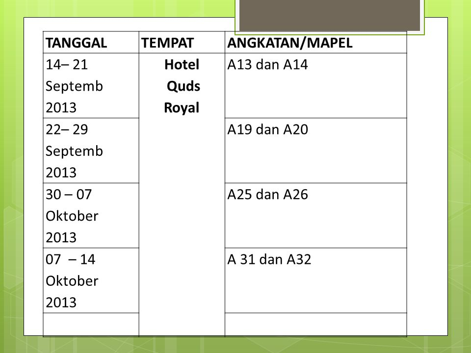 TANGGALTEMPATANGKATAN/MAPEL 14– 21 Septemb 2013 Hotel Quds Royal A13 dan A14 22– 29 Septemb 2013 A19 dan A20 30 – 07 Oktober 2013 A25 dan A26 07 – 14 Oktober 2013 A 31 dan A32