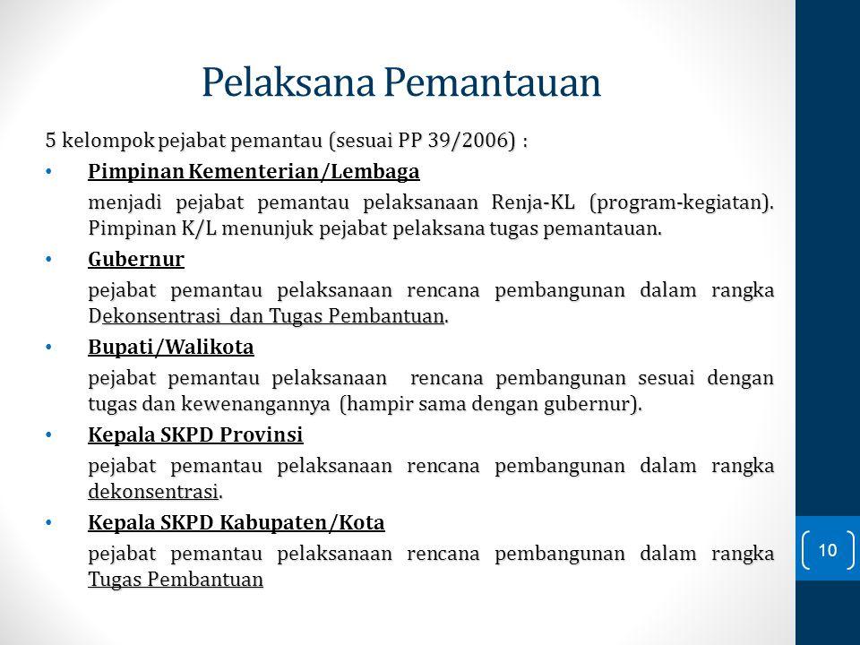 5 kelompok pejabat pemantau (sesuai PP 39/2006) : Pimpinan Kementerian/Lembaga menjadi pejabat pemantau pelaksanaan Renja-KL (program-kegiatan). Pimpi