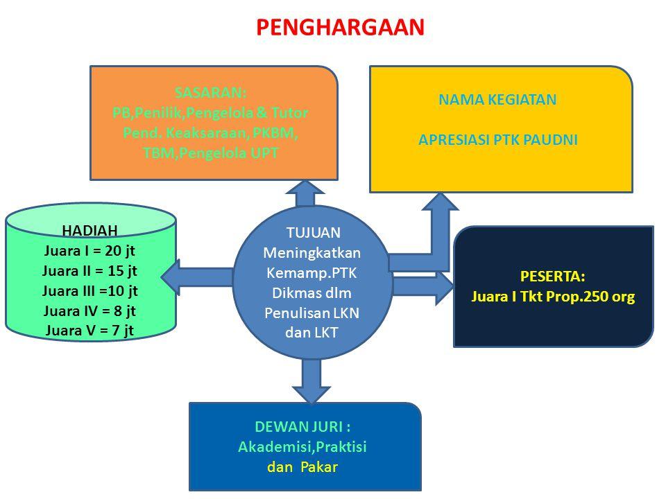 PENGHARGAAN SASARAN: PB,Penilik,Pengelola & Tutor Pend.
