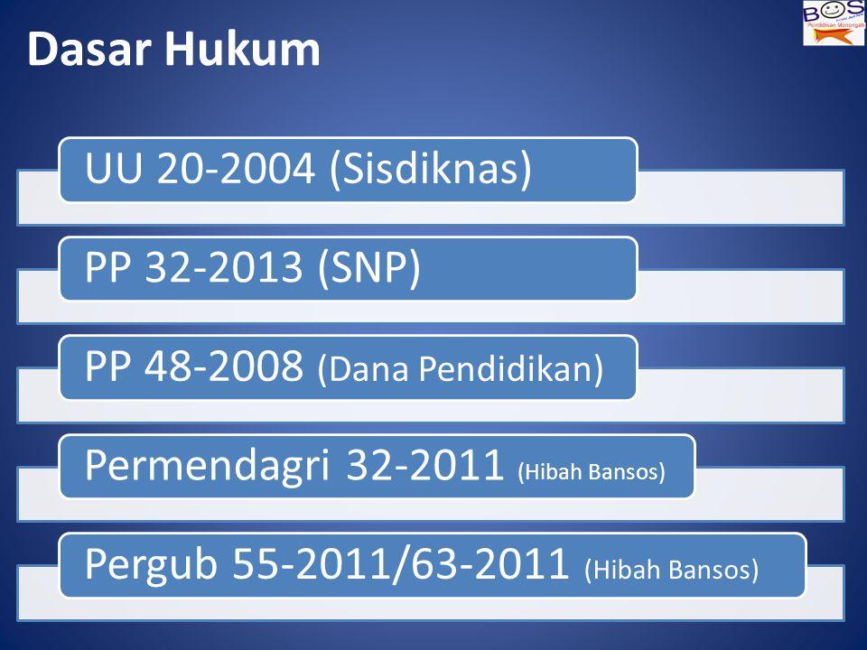 Dasar Hukum UU 20-2004 (Sisdiknas)PP 32-2013 (SNP)PP 48-2008 (Dana Pendidikan) Permendagri 32-2011 (Hibah Bansos) Pergub 55-2011/63-2011 (Hibah Bansos)