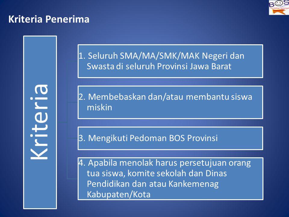 Kriteria Penerima Kriteria 1.