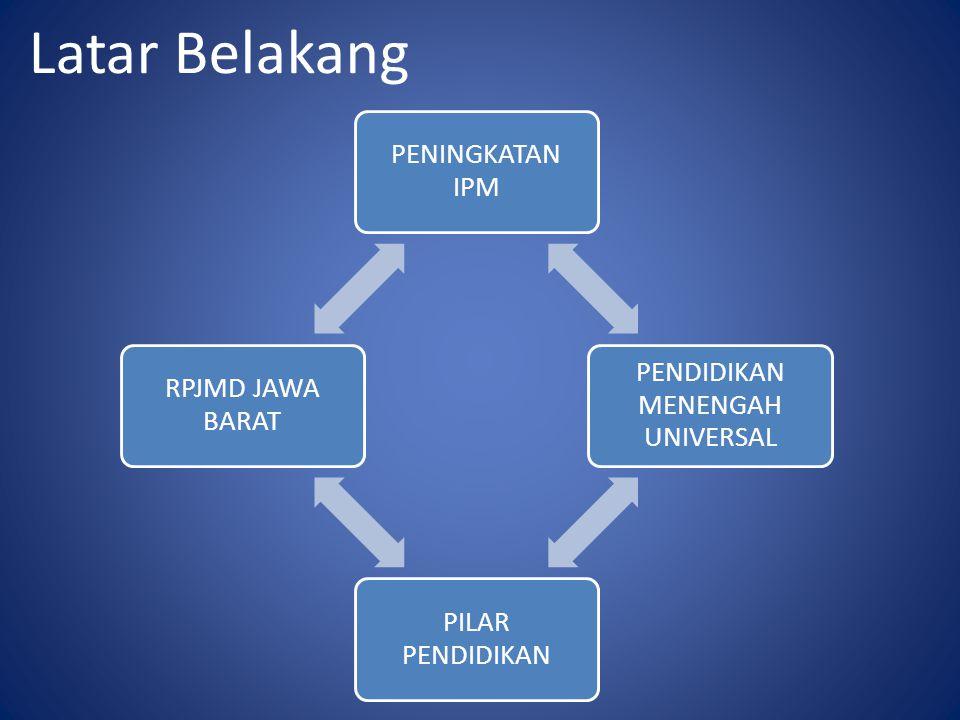 … Usia lulus SMP/Sederajat masih belum layak bekerja karena kompetensinya rendah dan gaji rata-ratanya jauh di bawah gaji rata-rata pekerja di Indonesia : Rp.