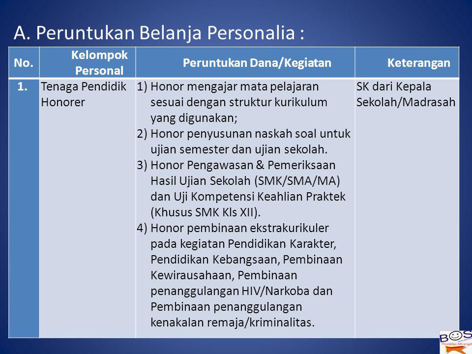 A.Peruntukan Belanja Personalia : No. Kelompok Personal Peruntukan Dana/KegiatanKeterangan 1.