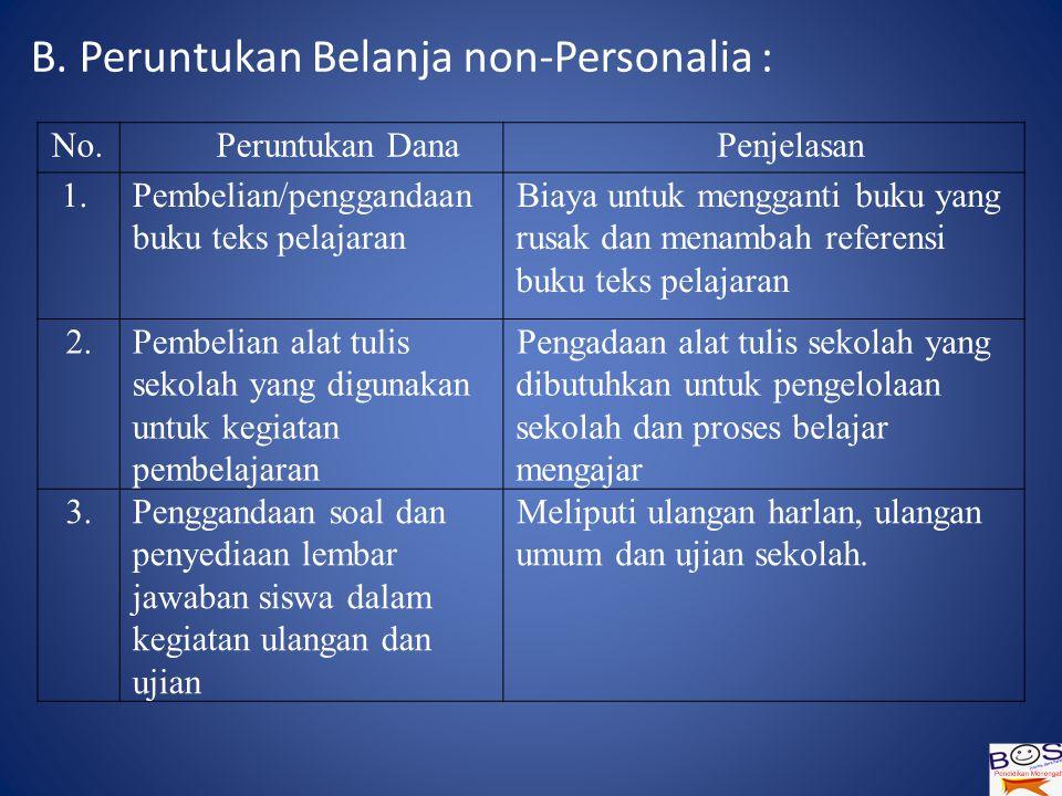 B.Peruntukan Belanja non-Personalia : No.Peruntukan DanaPenjelasan 1.