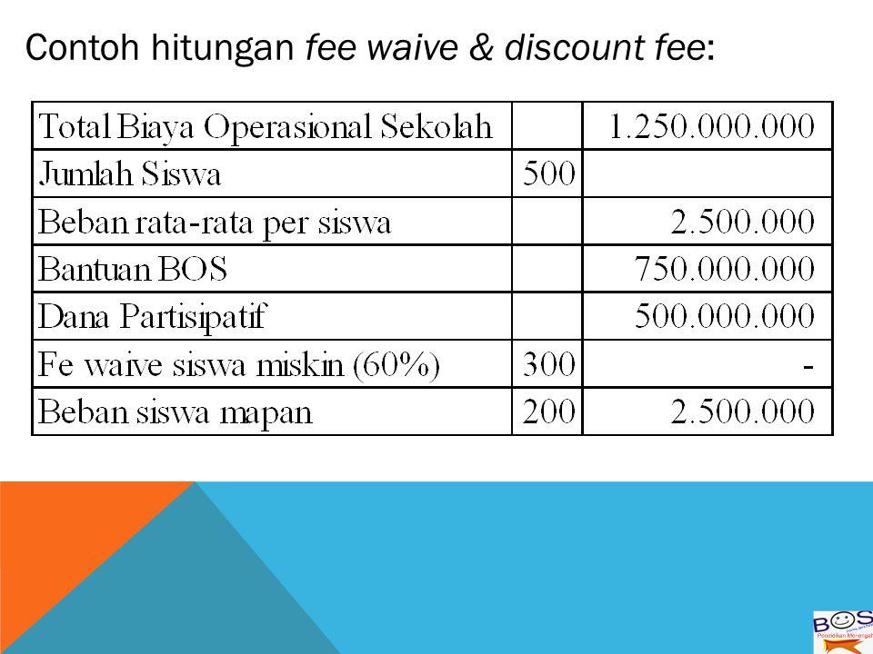 Contoh hitungan fee waive & discount fee: