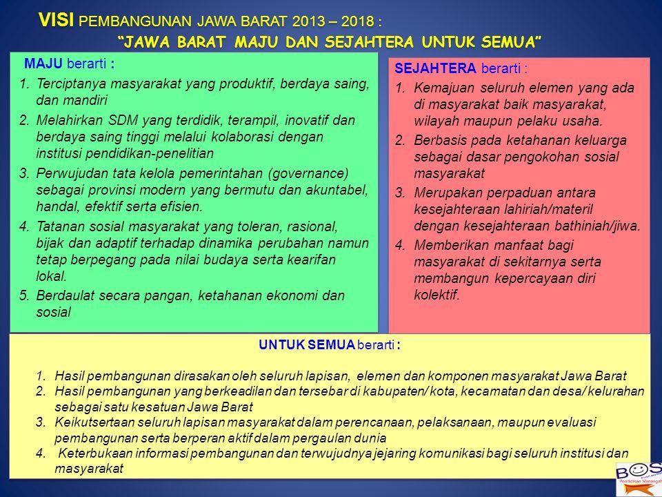 Pengertian Program Pemerintah Daerah Provinsi Jawa Barat berupa pemberian hibah dana langsung ke SMA/MA/SMK untuk BOS sekolah Negeri maupun Swasta