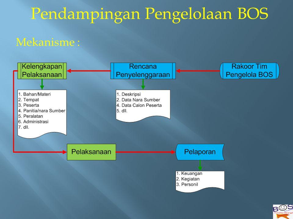 Pendampingan Pengelolaan BOS Mekanisme :