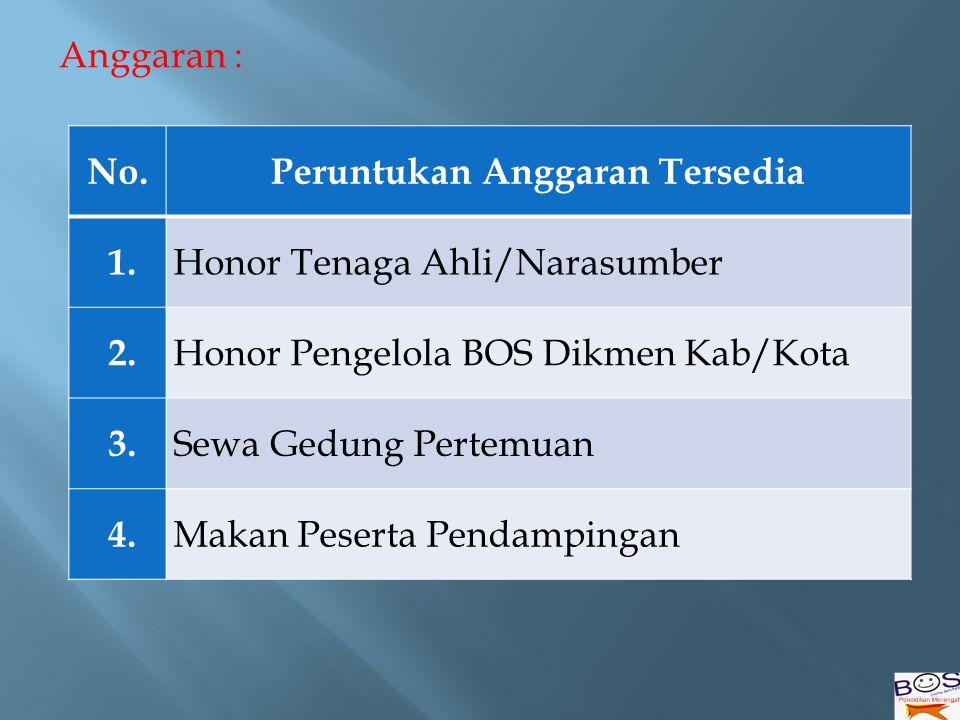 Anggaran : No.Peruntukan Anggaran Tersedia 1.Honor Tenaga Ahli/Narasumber 2.