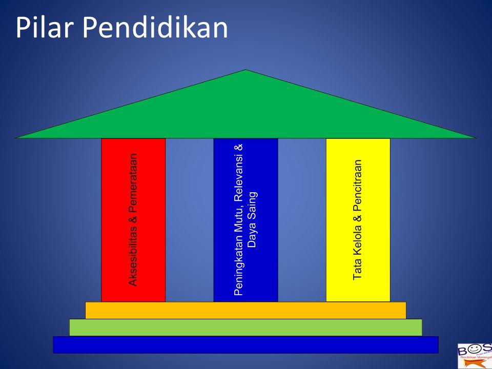 A.Peruntukan Belanja Personalia : No. Kelompok Personal Peruntukan Dana/KegiatanKeterangan 2.