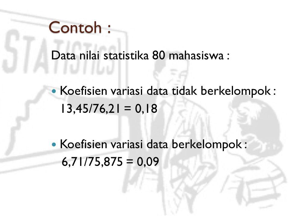 Contoh : Data nilai statistika 80 mahasiswa : Koefisien variasi data tidak berkelompok : 13,45/76,21 = 0,18 Koefisien variasi data berkelompok : 6,71/