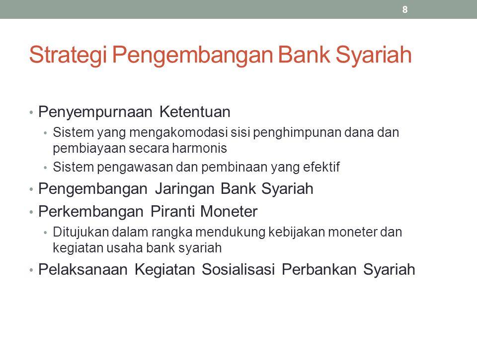 Strategi Pengembangan Bank Syariah Penyempurnaan Ketentuan Sistem yang mengakomodasi sisi penghimpunan dana dan pembiayaan secara harmonis Sistem peng