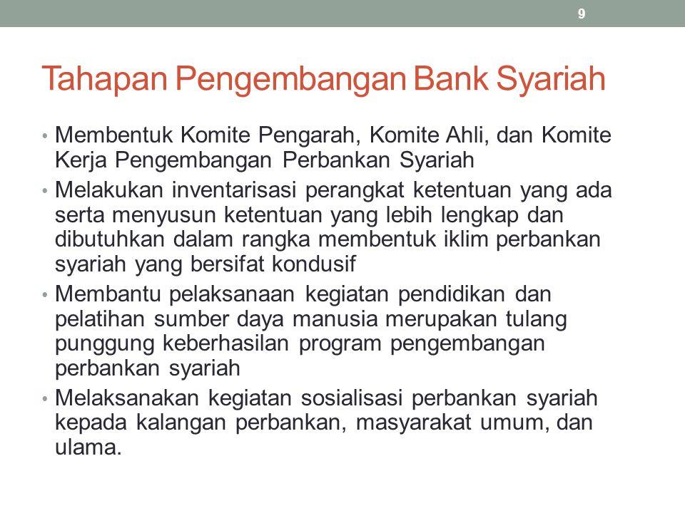 Tahapan Pengembangan Bank Syariah Membentuk Komite Pengarah, Komite Ahli, dan Komite Kerja Pengembangan Perbankan Syariah Melakukan inventarisasi pera