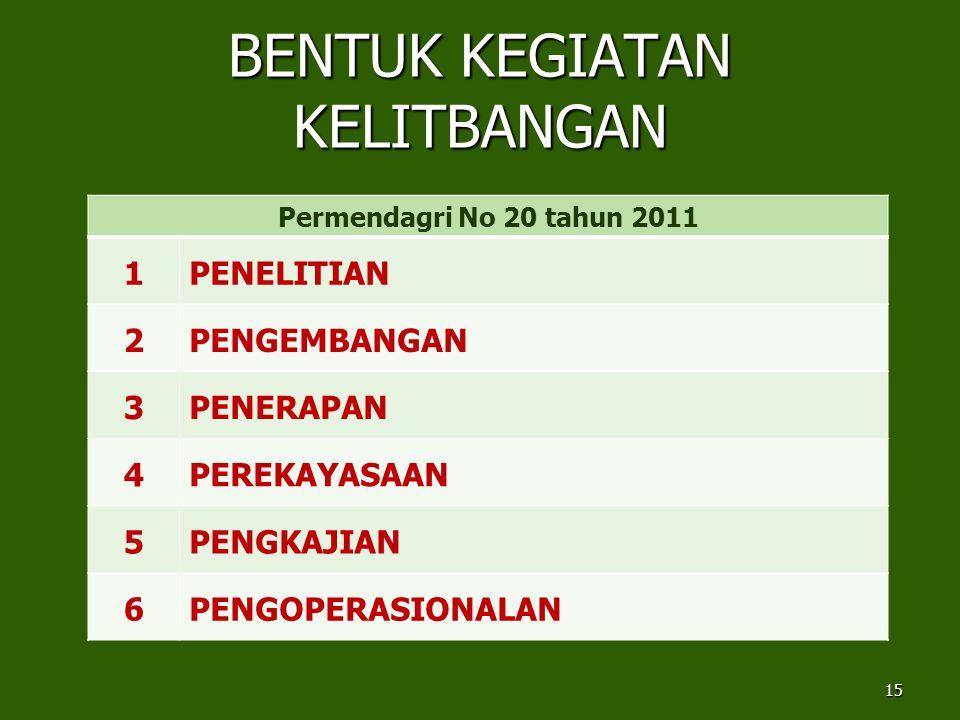 BENTUK KEGIATAN KELITBANGAN Permendagri No 20 tahun 2011 1PENELITIAN 2PENGEMBANGAN 3PENERAPAN 4PEREKAYASAAN 5PENGKAJIAN 6PENGOPERASIONALAN 15