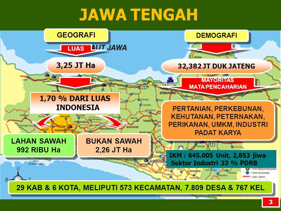 LUAS 3,25 JT Ha 1,70 % DARI LUAS INDONESIA GEOGRAFI PERTANIAN, PERKEBUNAN, KEHUTANAN, PETERNAKAN, PERIKANAN, UMKM, INDUSTRI PADAT KARYA MAYORITAS MATA