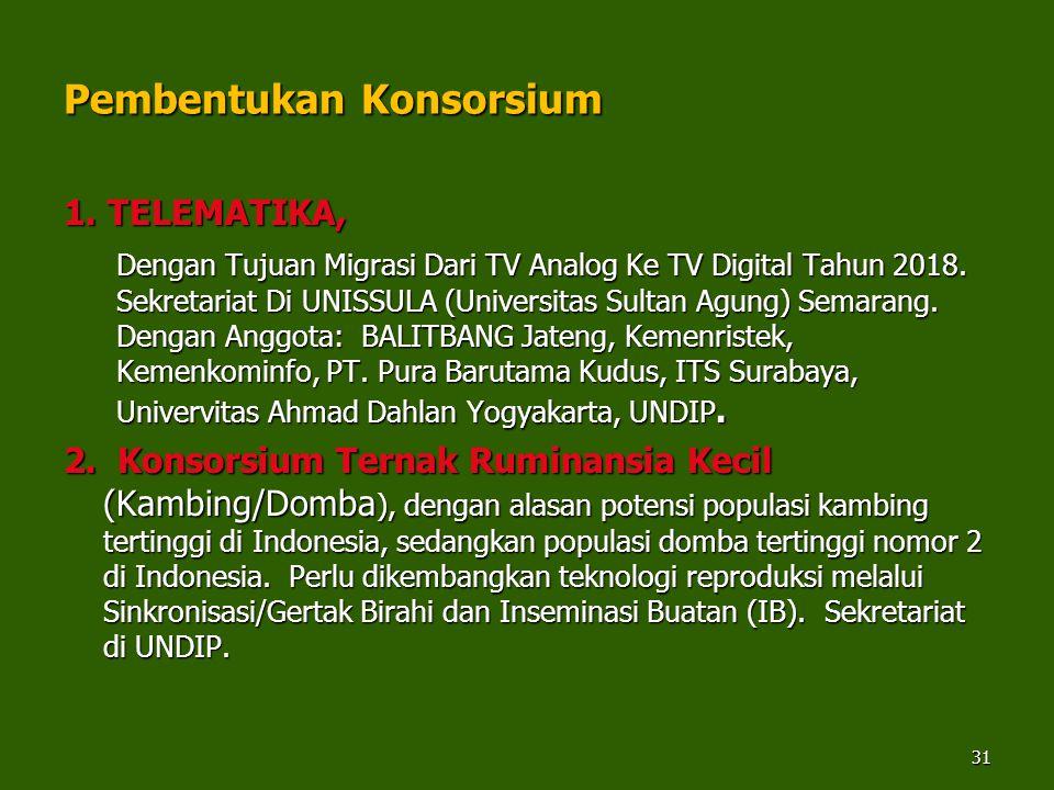 Pembentukan Konsorsium 1. TELEMATIKA, Dengan Tujuan Migrasi Dari TV Analog Ke TV Digital Tahun 2018. Sekretariat Di UNISSULA (Universitas Sultan Agung