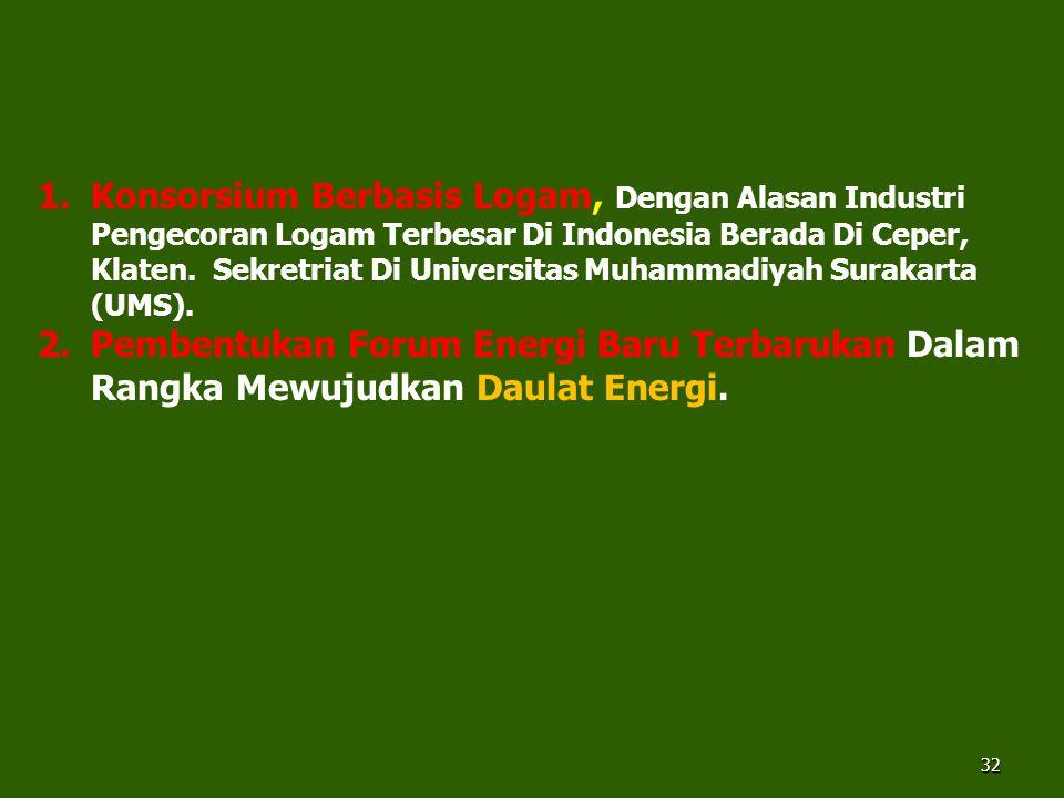 32 1.Konsorsium Berbasis Logam, Dengan Alasan Industri Pengecoran Logam Terbesar Di Indonesia Berada Di Ceper, Klaten. Sekretriat Di Universitas Muham