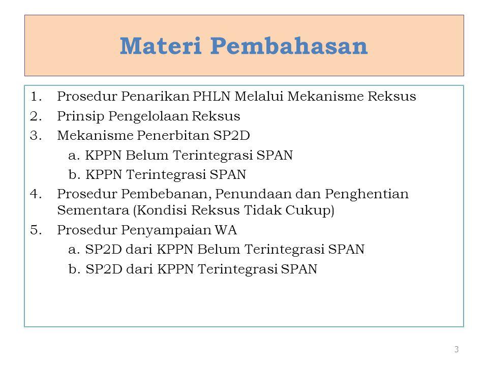 Materi Pembahasan 1.Prosedur Penarikan PHLN Melalui Mekanisme Reksus 2.Prinsip Pengelolaan Reksus 3.Mekanisme Penerbitan SP2D a. KPPN Belum Terintegra