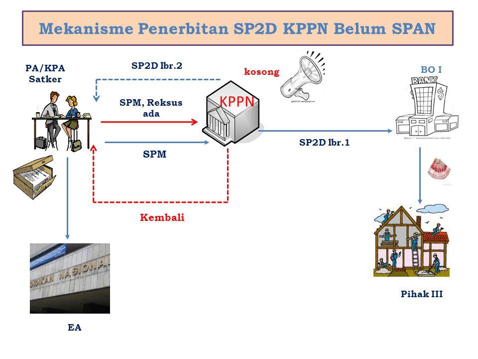 Mekanisme Penerbitan SP2D KPPN Belum SPAN 7 BO I KPPN SP2D lbr.1 SPM EA SP2D lbr.2 Pihak III PA/KPA Satker Kembali SPM, Reksus ada kosong