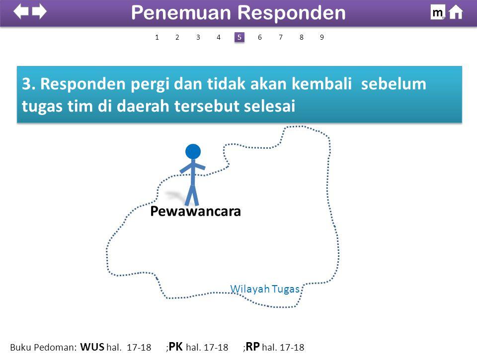 3. Responden pergi dan tidak akan kembali sebelum tugas tim di daerah tersebut selesai Wilayah Tugas 100% SDKI 2012 Penemuan Responden m 142638 5 5 79
