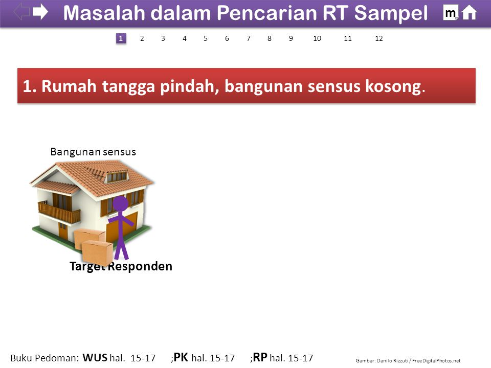 1. Rumah tangga pindah, bangunan sensus kosong.
