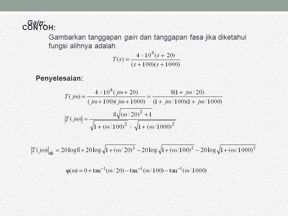CONTOH: Gambarkan tanggapan gain dan tanggapan fasa jika diketahui fungsi alihnya adalah Penyelesaian: Gain: