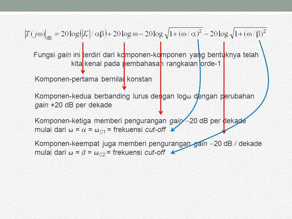 Nilai fungsi gain dengan pendekatan garis lurus untuk  >  adalah seperti dalam tabel di bawah ini GainFrekuensi  C1 =  rad/s  C2 =  rad/s  =11<  < <<<<>> Komp.1 20log(|K|/  ) Komp.20+20 dB/dek +20log(  /1) +20 dB/dek +20log(  /1) +20 dB/dek Komp.300  20 dB/dek  20log(  /  )  20 dB/dek Komp.4000  20 dB/dek Total 20log(|K|/  ) +20 dB/dek 20log(|K|/  ) +20log(  /1) 20log(|K|/  ) +20log(  )  20 dB/dek