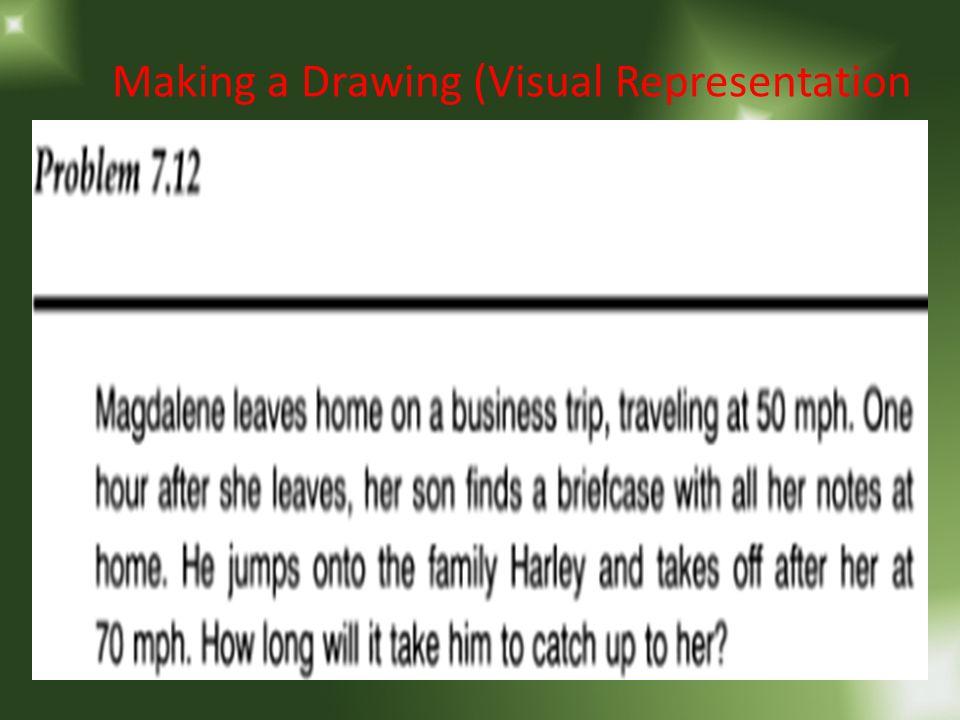 Making a Drawing (Visual Representation