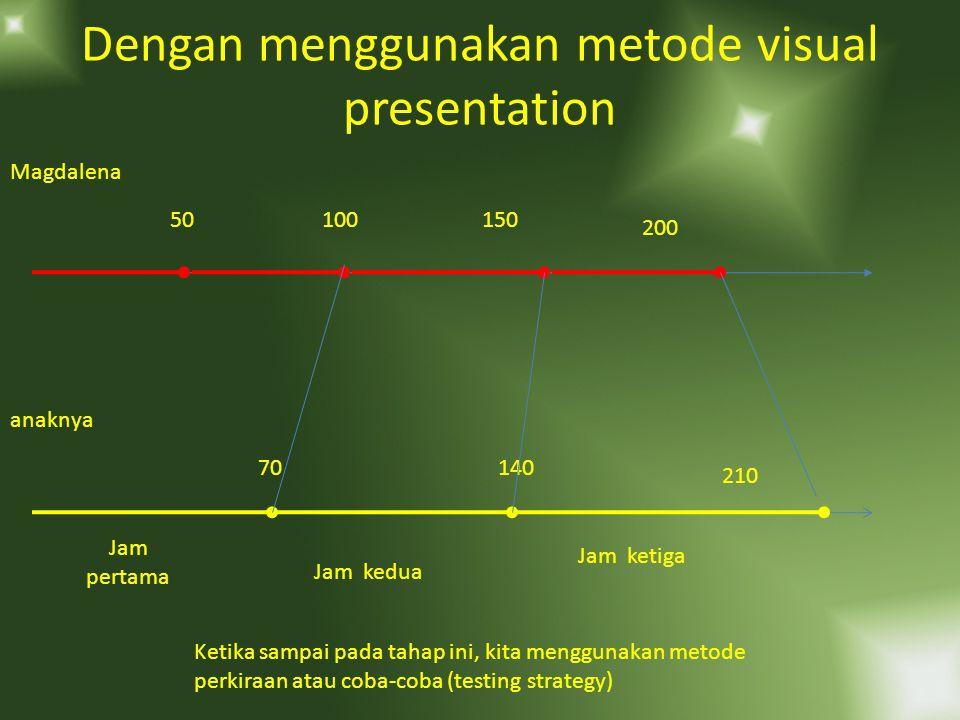 Dengan menggunakan metode visual presentation Magdalena anaknya 50100150 200 70140 210 Jam pertama Jam kedua Jam ketiga Ketika sampai pada tahap ini, kita menggunakan metode perkiraan atau coba-coba (testing strategy)