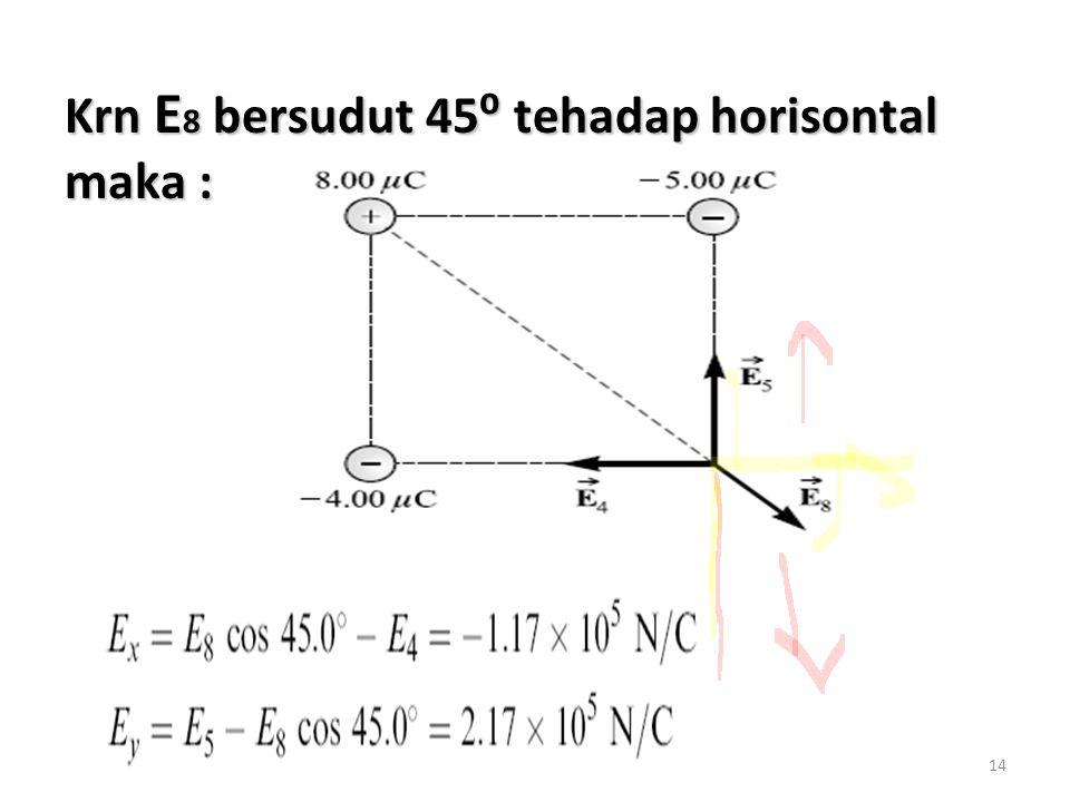 14 Krn E 8 bersudut 45⁰ tehadap horisontal maka :