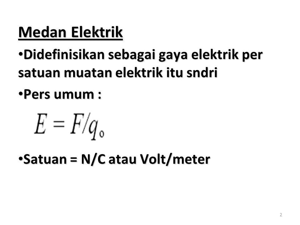 2 Medan Elektrik Didefinisikan sebagai gaya elektrik per satuan muatan elektrik itu sndri Didefinisikan sebagai gaya elektrik per satuan muatan elektr