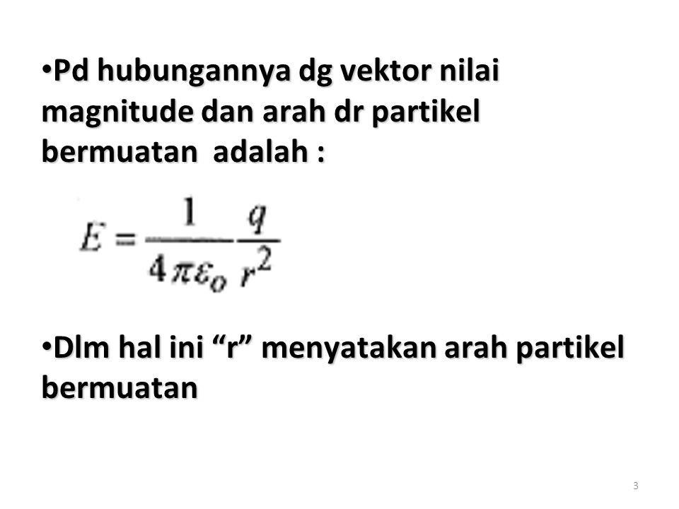 3 Pd hubungannya dg vektor nilai magnitude dan arah dr partikel bermuatan adalah : Pd hubungannya dg vektor nilai magnitude dan arah dr partikel bermu
