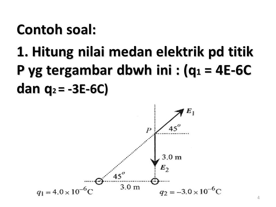 4 Contoh soal: 1. Hitung nilai medan elektrik pd titik P yg tergambar dbwh ini : (q 1 = 4E-6C dan q 2 = -3E-6C)